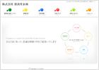 WEB 株式会社廣済堂企画